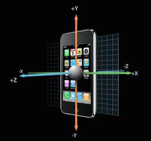 iOS传感器开发——加速度传感器,螺旋仪传感器,磁力传感器的应用