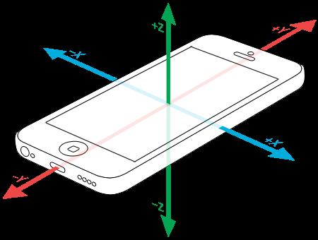 iOS CoreMotion的使用