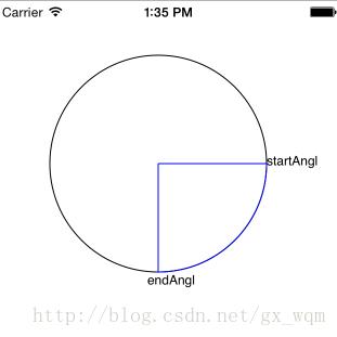 IOS开发CGContextAddArc与CGContextAddArcToPoint参数解析