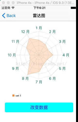swift 画图 Charts的基本使用