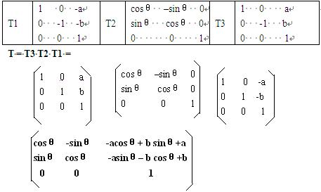 Android开发Matrix的使用方法与理论
