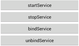 Android开发Service生命周期