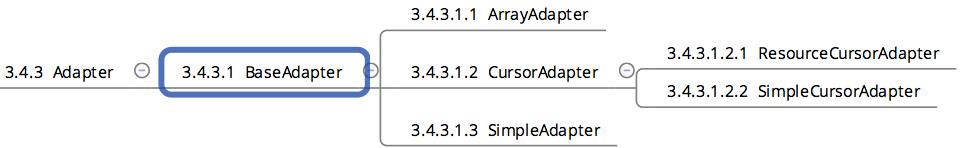 Android之ArrayAdapter详解
