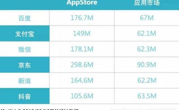 iOS漫谈App瘦身