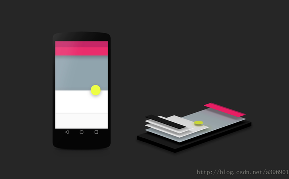 Android设置控件阴影的三种方式